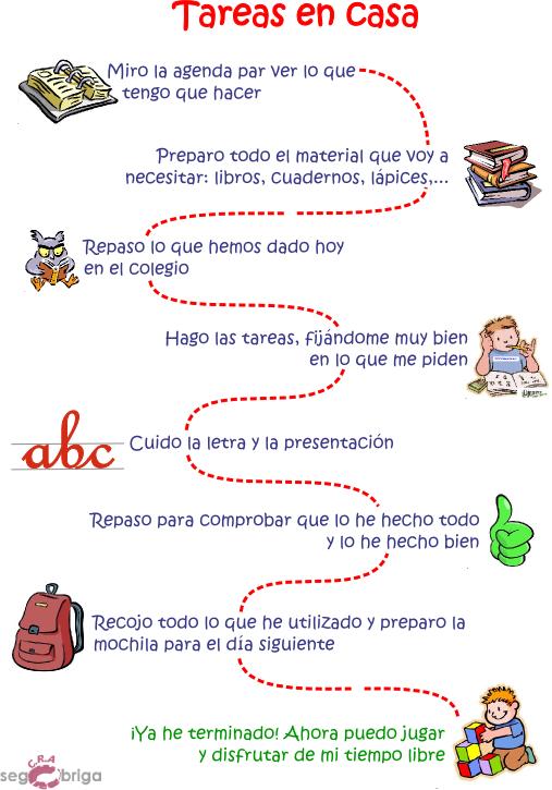 Autoinstrucciones_tareas_en_casa