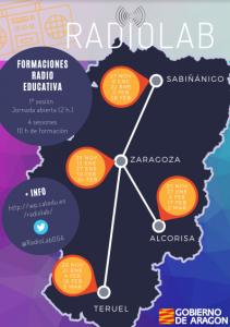 Mapa de la Formación en Radio Educativa en Aragón